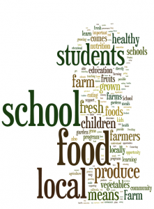 Word cloud of produce, students, farm and school